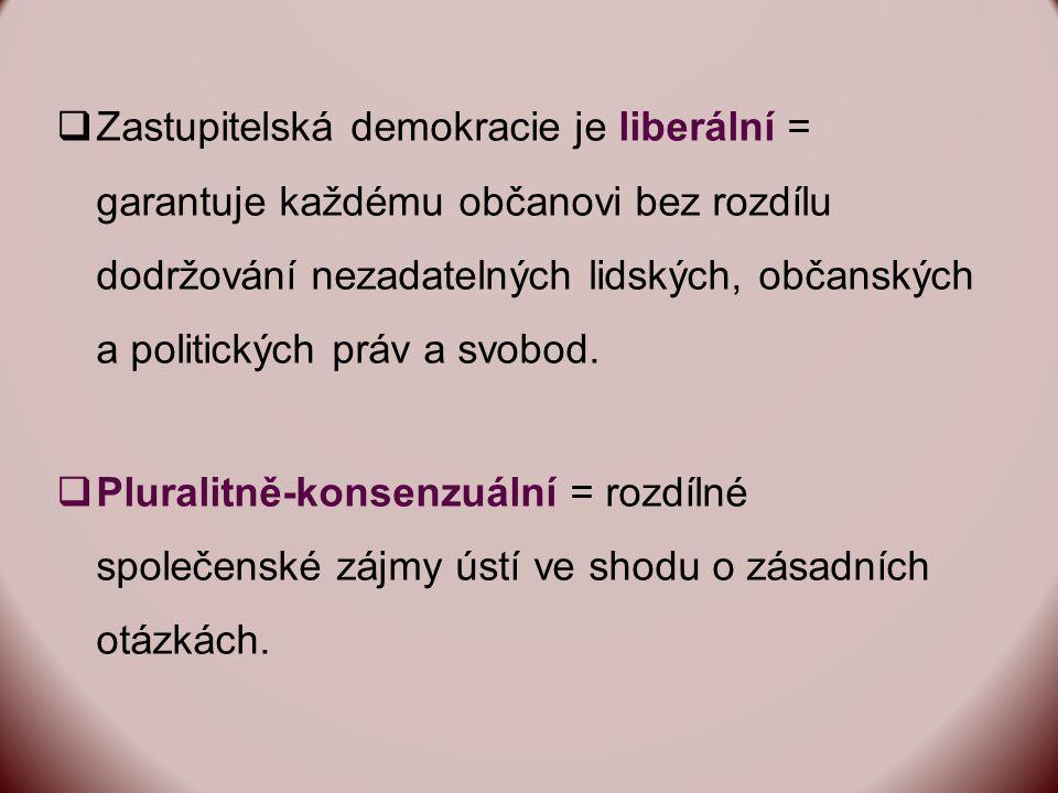  Zastupitelská demokracie je liberální = garantuje každému občanovi bez rozdílu dodržování nezadatelných lidských, občanských a politických práv a svobod.