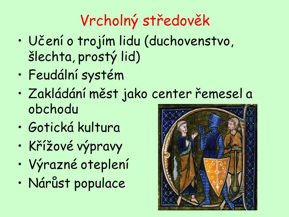 Raný středověk Šíření křesťanství Vznik středověkých států Vznik arabského kalífátu Karolínská říše Výboje Vikingů Rozvoj románské kultury