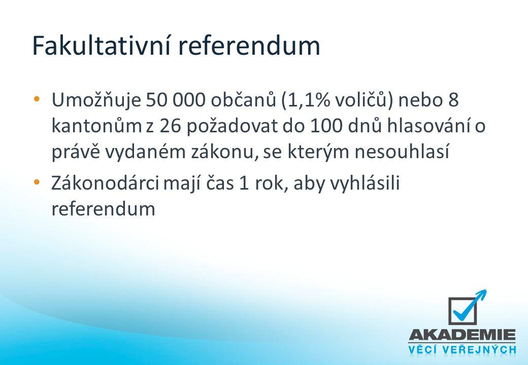 Fakultativní referendum Umožňuje 50 000 občanů (1,1% voličů) nebo 8 kantonům z 26 požadovat do 100 dnů hlasování o právě vydaném zákonu, se kterým nes