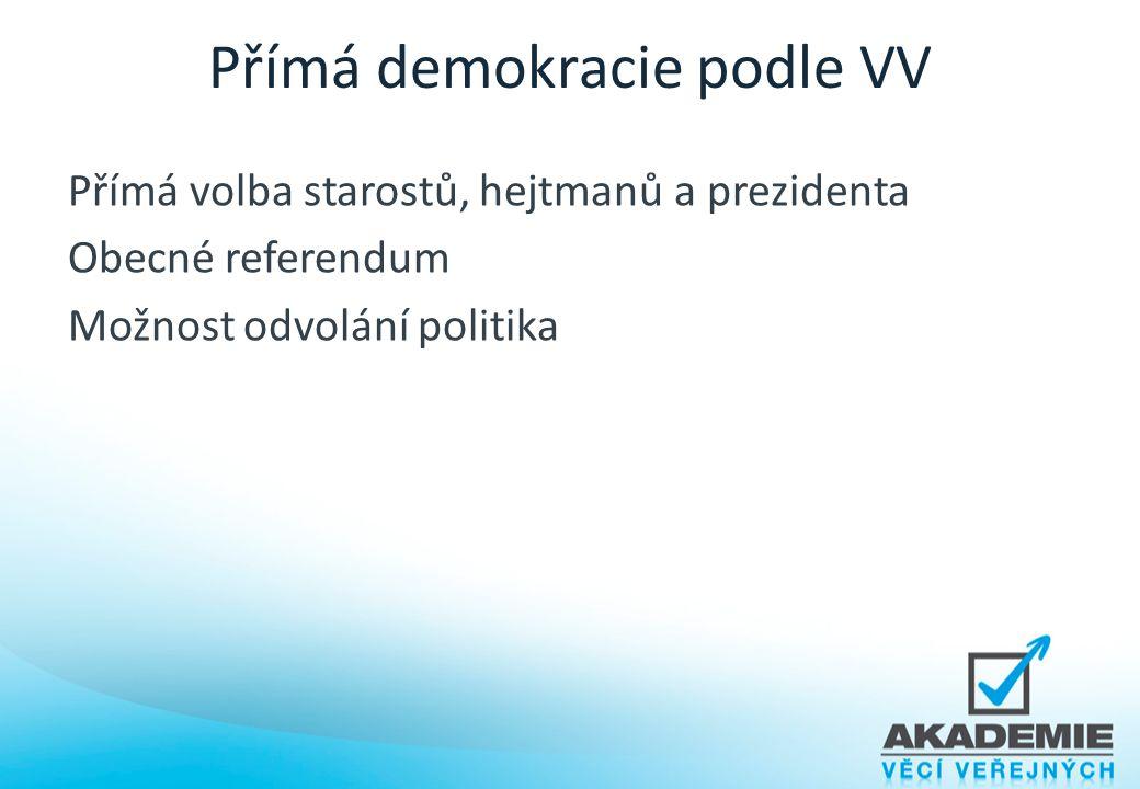 Proces iniciace zákona iniciační výbor (sdružení, nátlakové skupiny) návrh předložen kantonálním radám Rok a půl- sbírání 100 000 podpisů voličů Projednávání vlády a parlamentu (lhůta 3 roky) Referendum: hlasuje se o návrhu originálním i konkurečním (původní iniciátoři jej mohou stáhnout)