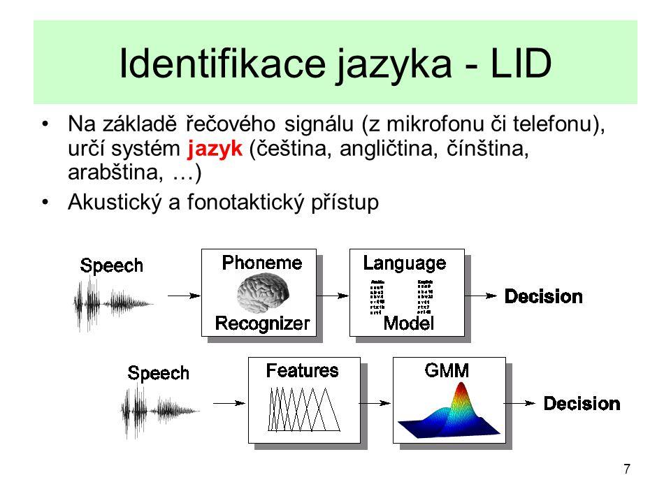 8 LID – výsledky NIST LRE 2005 – systém Speech@FIT nejlepší ve 2 kategoriích a těsně druhý v jedné kategorii v konkurenci 13 laboratoří ze 4 kontinentů.