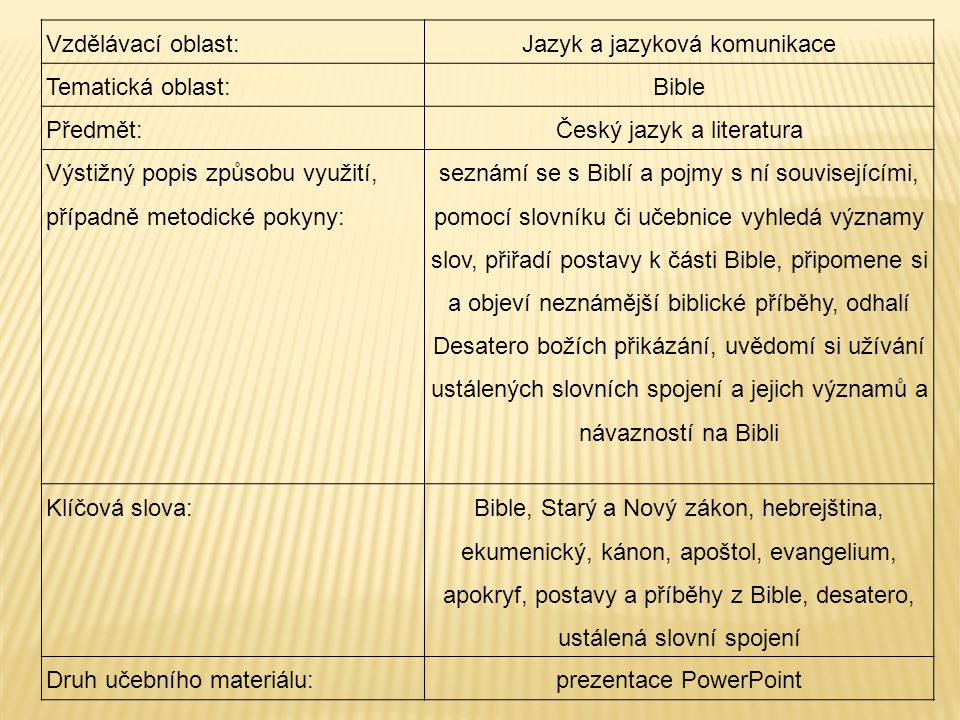Vzdělávací oblast:Jazyk a jazyková komunikace Tematická oblast:Bible Předmět:Český jazyk a literatura Výstižný popis způsobu využití, případně metodic