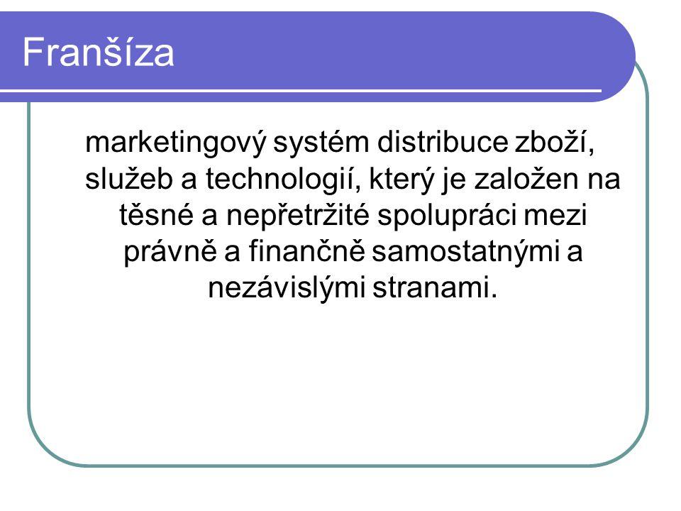 Franšíza marketingový systém distribuce zboží, služeb a technologií, který je založen na těsné a nepřetržité spolupráci mezi právně a finančně samostatnými a nezávislými stranami.