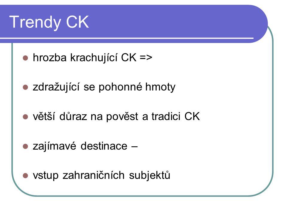 Trendy CK hrozba krachující CK => zdražující se pohonné hmoty větší důraz na pověst a tradici CK zajímavé destinace – vstup zahraničních subjektů