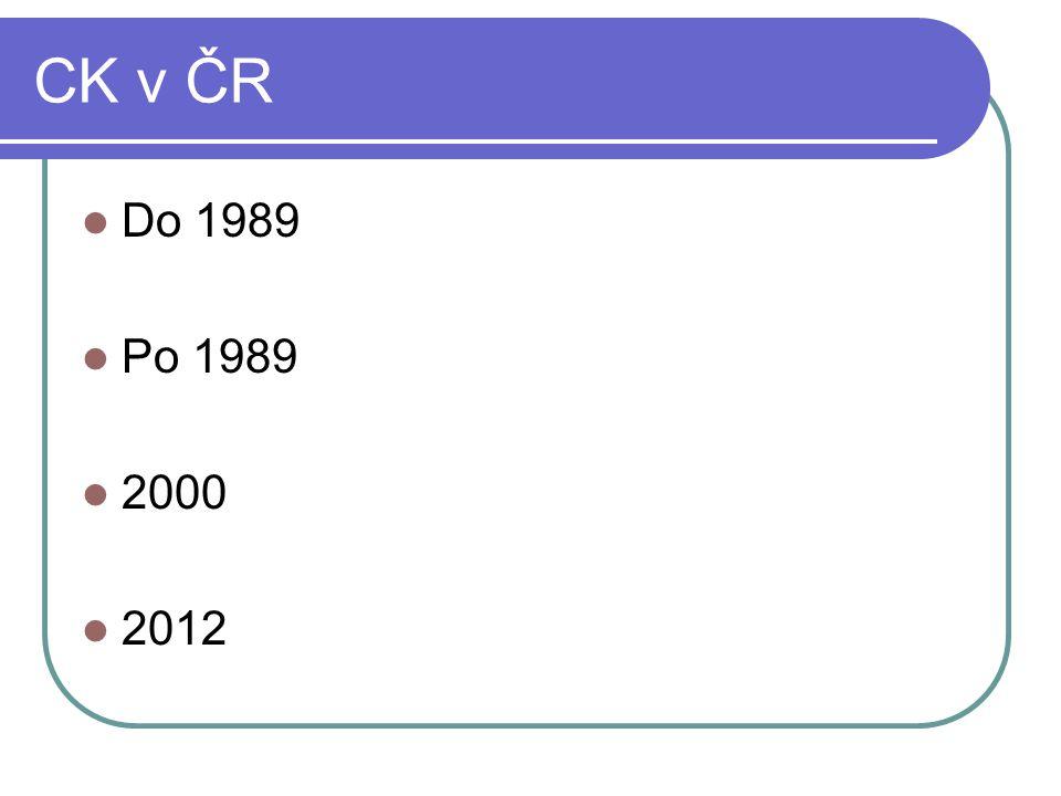 CK v ČR Do 1989 Po 1989 2000 2012