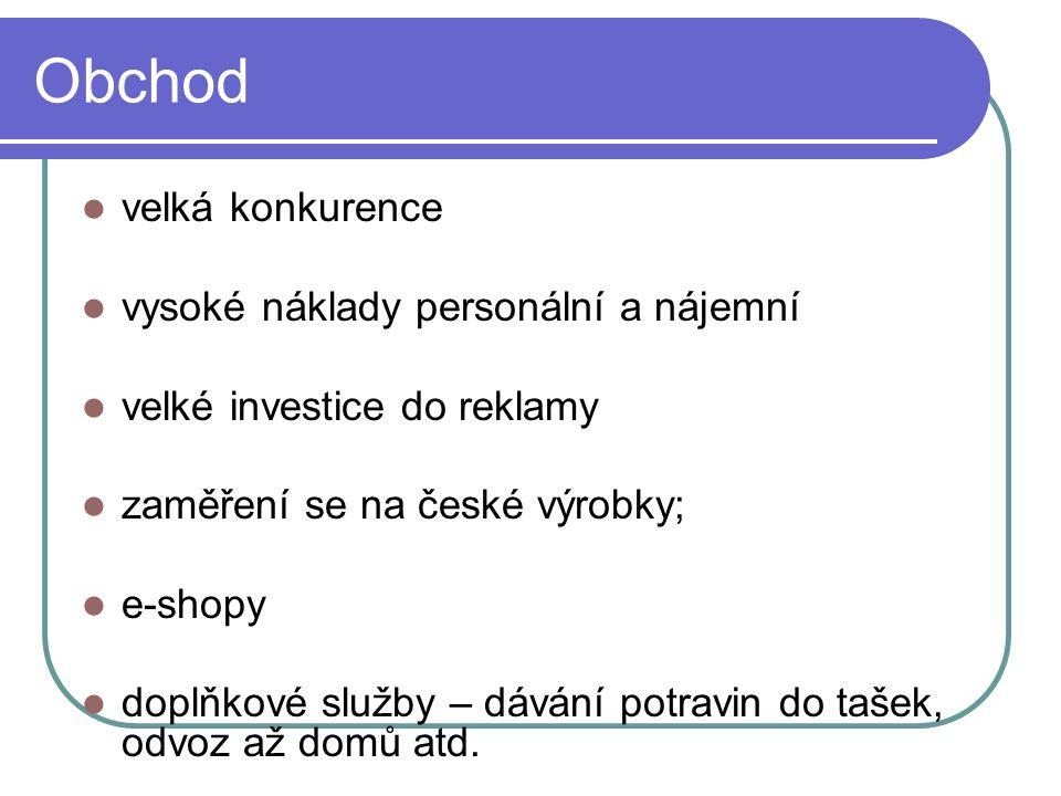 Obchod velká konkurence vysoké náklady personální a nájemní velké investice do reklamy zaměření se na české výrobky; e-shopy doplňkové služby – dávání potravin do tašek, odvoz až domů atd.