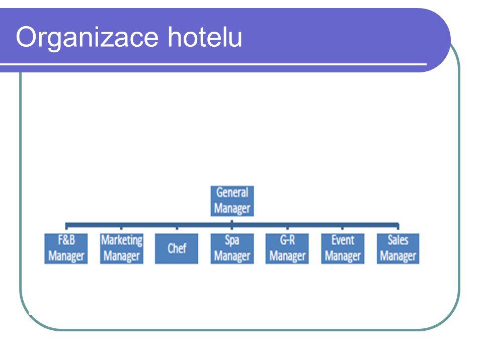 4P hotelu Produkt – doplňkové produkty k základní poskytované službě (ROssa chandle v hoelu) Price – vliv úroveň hospodářského rozvoje země a poptávky Place - centrum města,předměstí, v okolí dálnic, na vesnicích, ve vlaku, atd.
