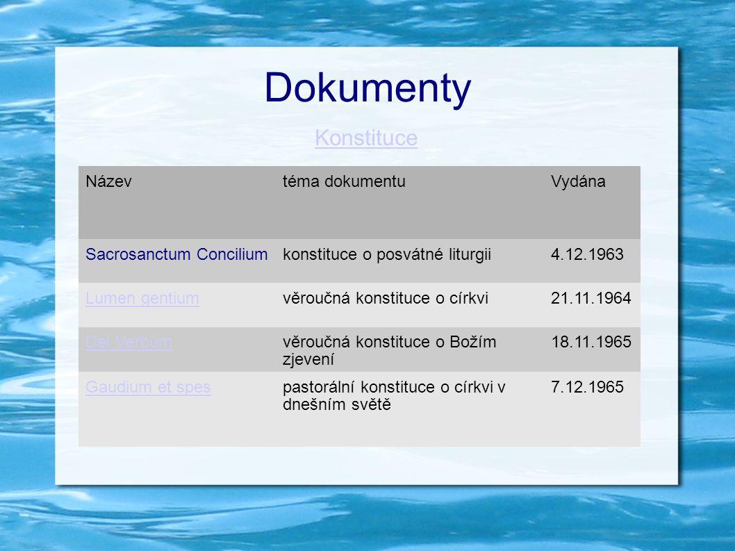 Dokumenty Názevtéma dokumentuVydána Sacrosanctum Conciliumkonstituce o posvátné liturgii4.12.1963 Lumen gentiumvěroučná konstituce o církvi21.11.1964 Dei Verbumvěroučná konstituce o Božím zjevení 18.11.1965 Gaudium et spespastorální konstituce o církvi v dnešním světě 7.12.1965 Konstituce
