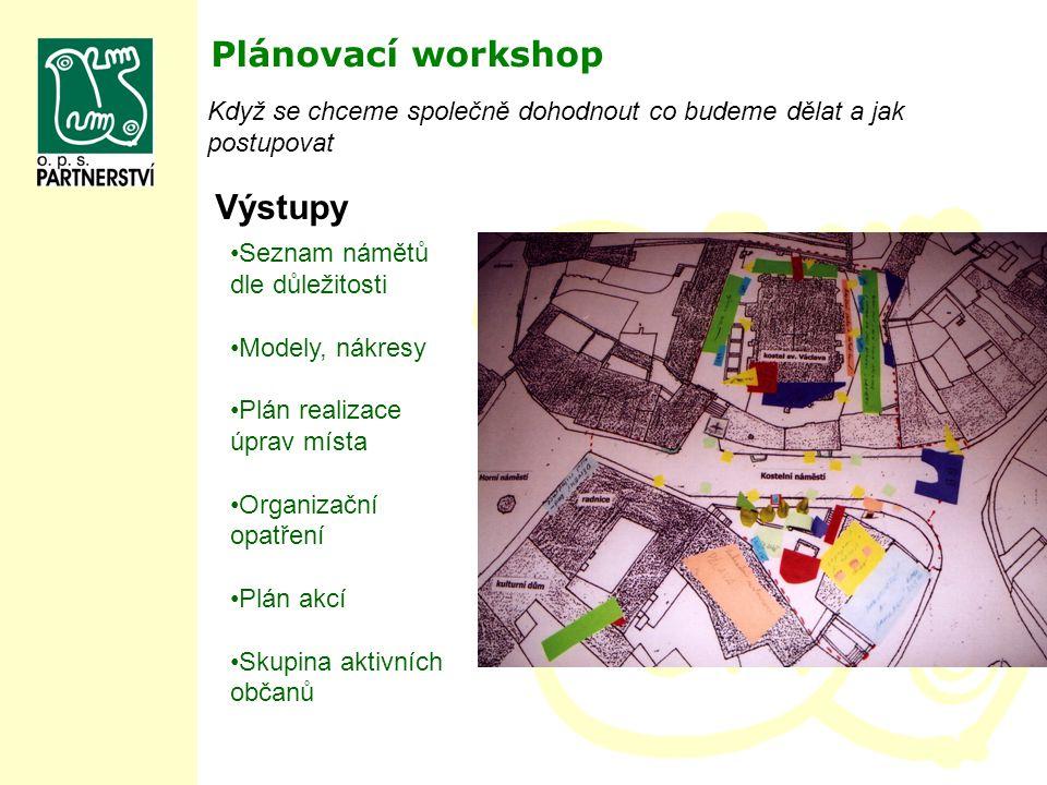 Plánovací workshop Výstupy Seznam námětů dle důležitosti Modely, nákresy Plán realizace úprav místa Organizační opatření Plán akcí Skupina aktivních o