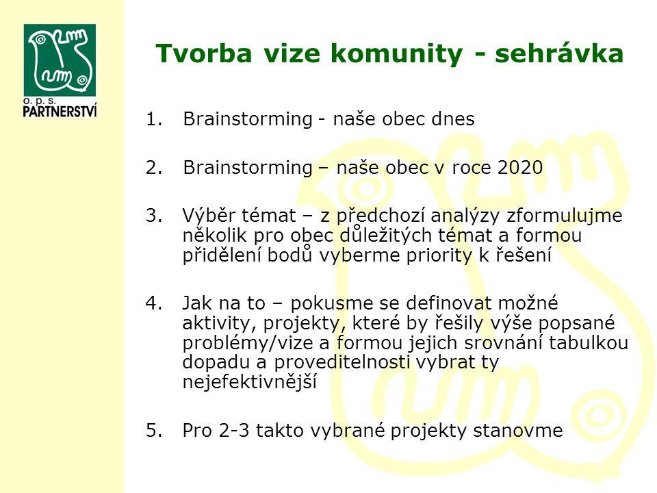Tvorba vize komunity - sehrávka 1. Brainstorming - naše obec dnes 2. Brainstorming – naše obec v roce 2020 3.Výběr témat – z předchozí analýzy zformul