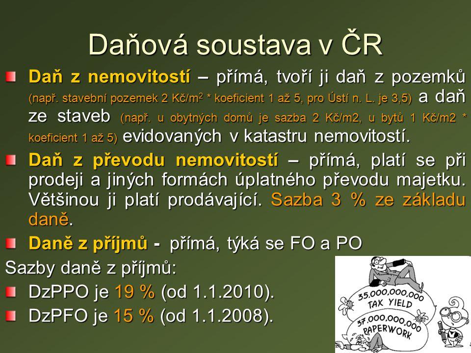 Daňová soustava v ČR Daň z nemovitostí – přímá, tvoří ji daň z pozemků (např. stavební pozemek 2 Kč/m 2 * koeficient 1 až 5, pro Ústí n. L. je 3,5) a