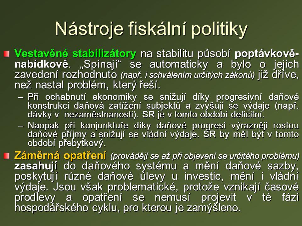 """Nástroje fiskální politiky Vestavěné stabilizátory na stabilitu působí poptávkově- nabídkově. """"Spínají"""" se automaticky a bylo o jejich zavedení rozhod"""