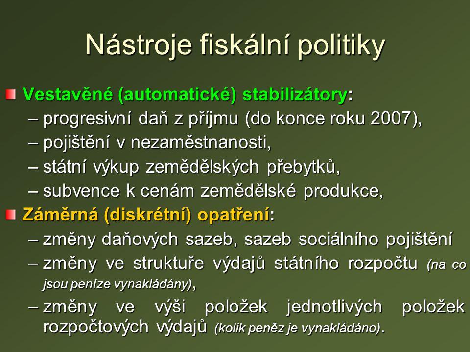 Nástroje fiskální politiky Vestavěné (automatické) stabilizátory: –progresivní daň z příjmu (do konce roku 2007), –pojištění v nezaměstnanosti, –státn
