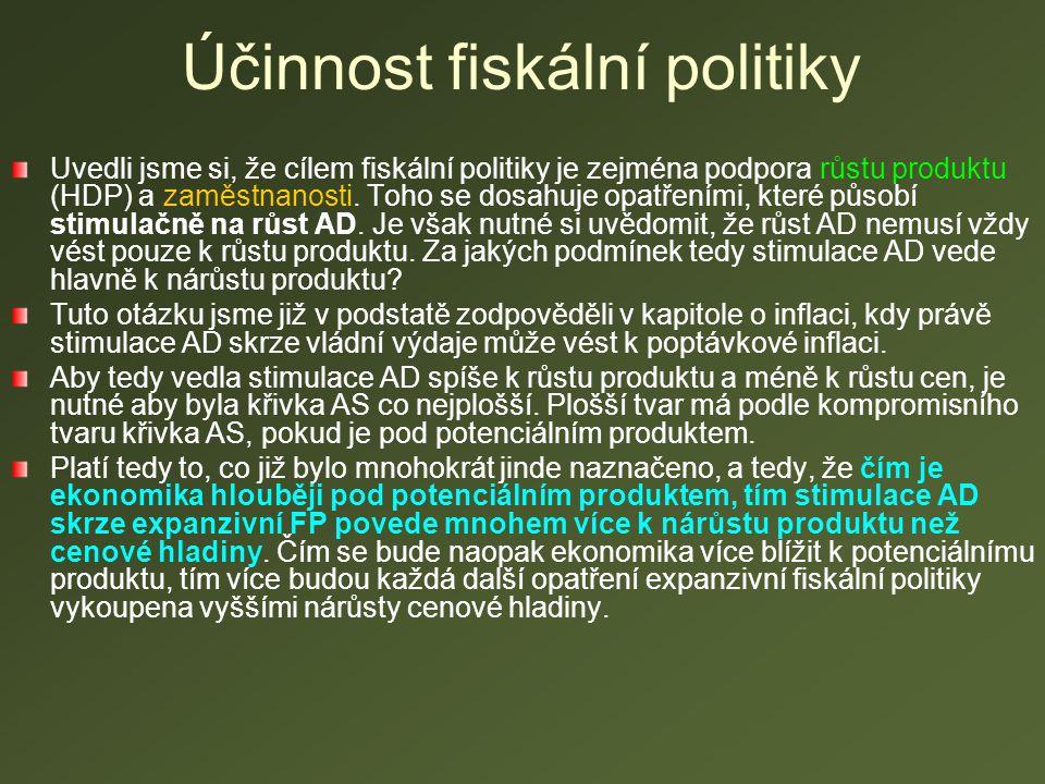Účinnost fiskální politiky Uvedli jsme si, že cílem fiskální politiky je zejména podpora růstu produktu (HDP) a zaměstnanosti. Toho se dosahuje opatře