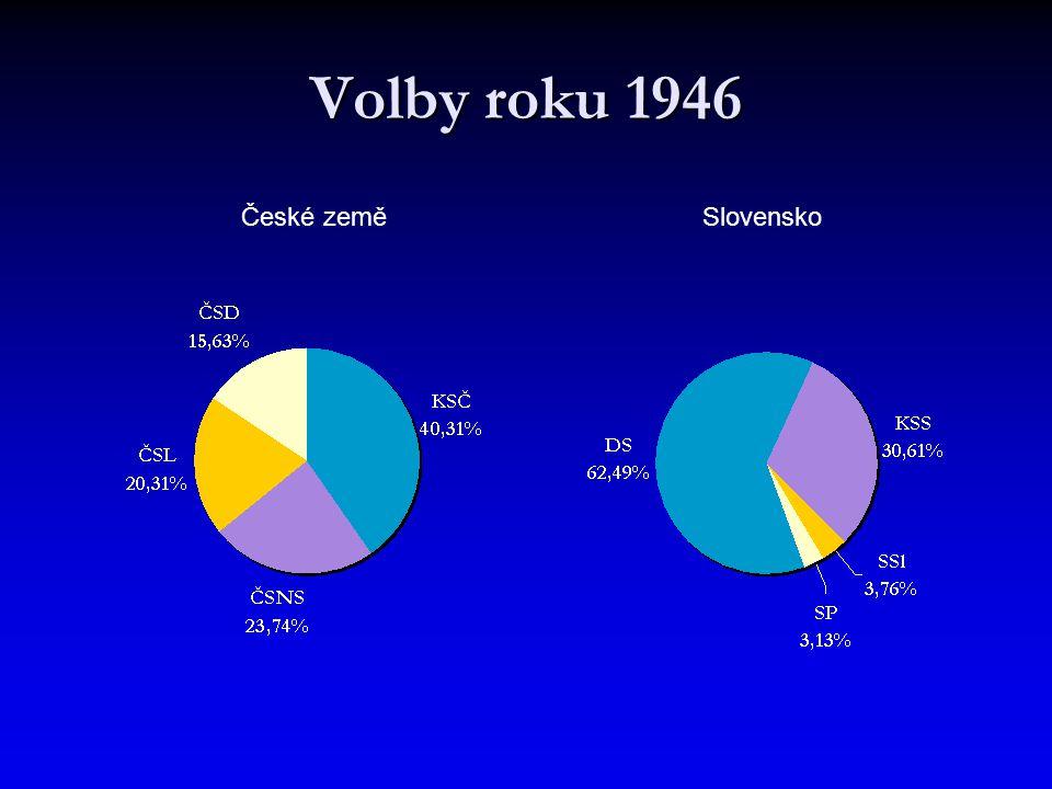 Volby roku 1946 České zeměSlovensko