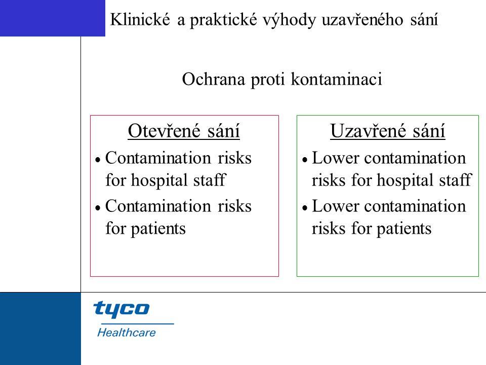Ochrana proti kontaminaci Otevřené sání  Contamination risks for hospital staff  Contamination risks for patients Uzavřené sání  Lower contaminatio