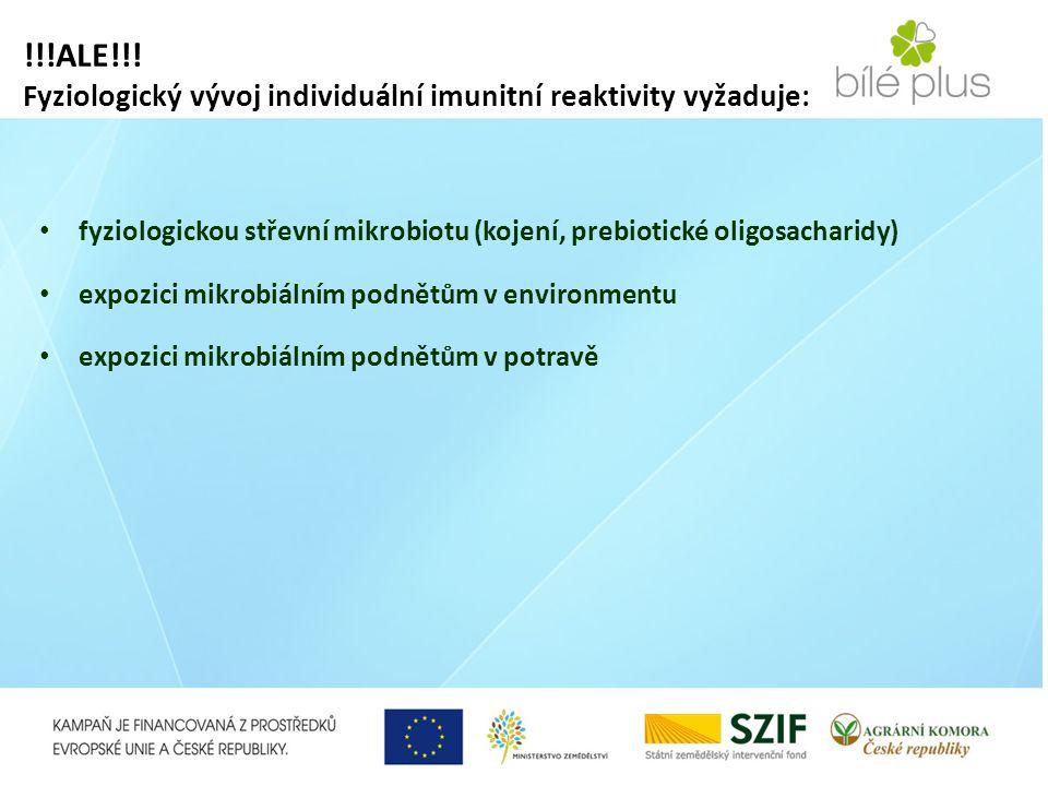 !!!ALE!!! Fyziologický vývoj individuální imunitní reaktivity vyžaduje: fyziologickou střevní mikrobiotu (kojení, prebiotické oligosacharidy) expozici