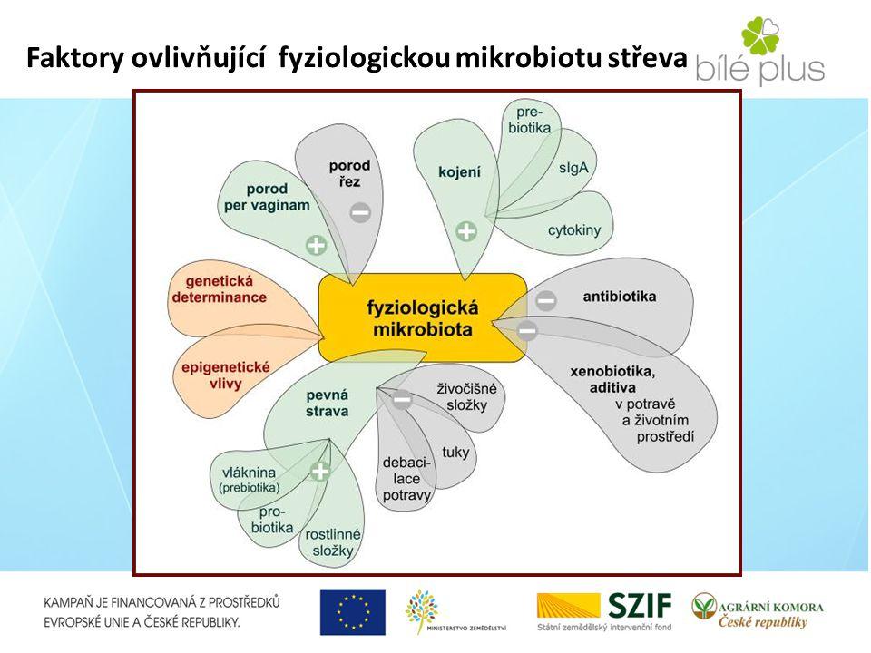 Faktory ovlivňující fyziologickou mikrobiotu střeva