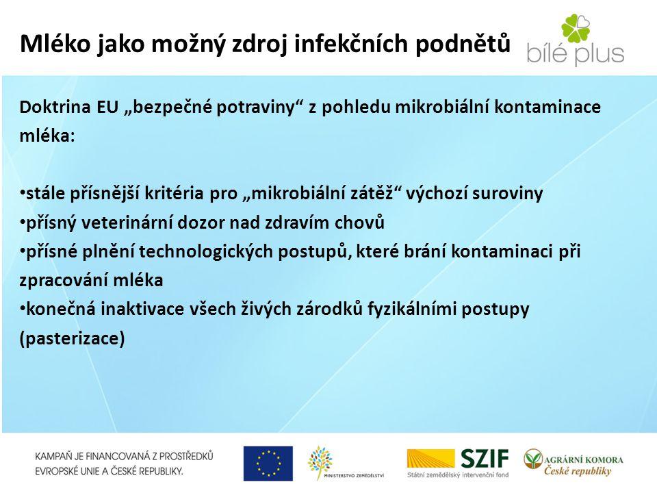 """Mléko jako možný zdroj infekčních podnětů Doktrina EU """"bezpečné potraviny"""" z pohledu mikrobiální kontaminace mléka: stále přísnější kritéria pro """"mikr"""