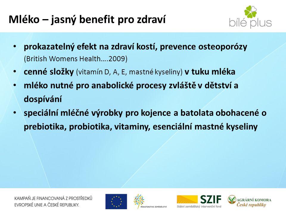 Mléko – jasný benefit pro zdraví prokazatelný efekt na zdraví kostí, prevence osteoporózy (British Womens Health….2009) cenné složky (vitamín D, A, E,