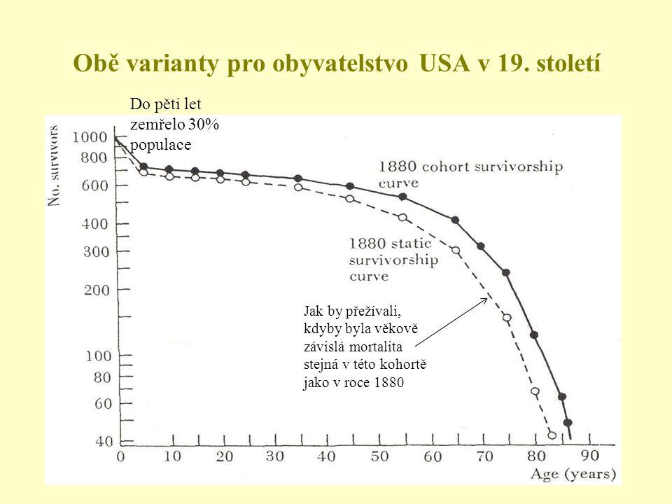 Obě varianty pro obyvatelstvo USA v 19. století Do pěti let zemřelo 30% populace Jak by přežívali, kdyby byla věkově závislá mortalita stejná v této k