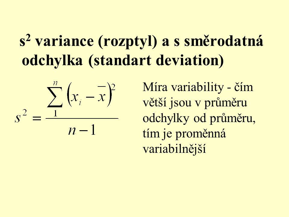 s 2 variance (rozptyl) a s směrodatná odchylka (standart deviation) Míra variability - čím větší jsou v průměru odchylky od průměru, tím je proměnná v