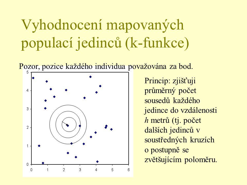 Vyhodnocení mapovaných populací jedinců (k-funkce) Princip: zjišťuji průměrný počet sousedů každého jedince do vzdálenosti h metrů (tj. počet dalších