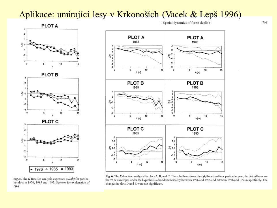 Aplikace: umírající lesy v Krkonoších (Vacek & Lepš 1996)