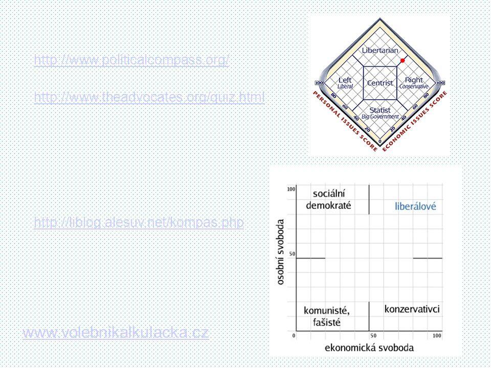http://www.politicalcompass.org/ http://www.theadvocates.org/quiz.html http://liblog.alesuv.net/kompas.php www.volebnikalkulacka.cz