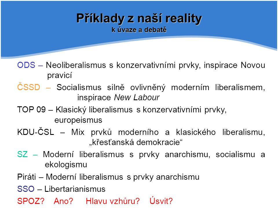 """Příklady z naší reality k úvaze a debatě ODS – Neoliberalismus s konzervativními prvky, inspirace Novou pravicí ČSSD – Socialismus silně ovlivněný moderním liberalismem, inspirace New Labour TOP 09 – Klasický liberalismus s konzervativními prvky, europeismus KDU-ČSL – Mix prvků moderního a klasického liberalismu, """"křesťanská demokracie SZ – Moderní liberalismus s prvky anarchismu, socialismu a ekologismu Piráti – Moderní liberalismus s prvky anarchismu SSO – Libertarianismus SPOZ."""