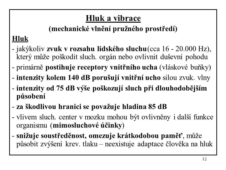 12 Hluk a vibrace (mechanické vlnění pružného prostředí) Hluk -jakýkoliv zvuk v rozsahu lidského sluchu(cca 16 - 20.000 Hz), který může poškodit sluch