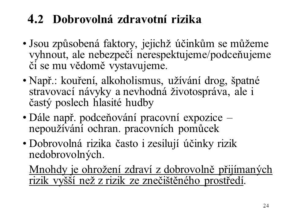 24 4. 2 Dobrovolná zdravotní rizika Jsou způsobená faktory, jejichž účinkům se můžeme vyhnout, ale nebezpečí nerespektujeme/podceňujeme či se mu vědom