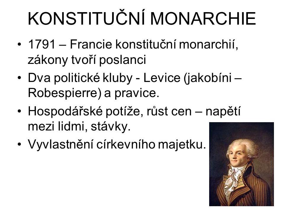 KONSTITUČNÍ MONARCHIE 1791 – Francie konstituční monarchií, zákony tvoří poslanci Dva politické kluby - Levice (jakobíni – Robespierre) a pravice. Hos