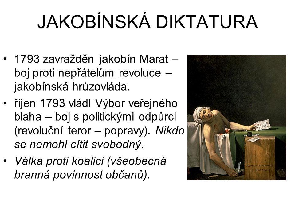 JAKOBÍNSKÁ DIKTATURA 1793 zavražděn jakobín Marat – boj proti nepřátelům revoluce – jakobínská hrůzovláda. říjen 1793 vládl Výbor veřejného blaha – bo