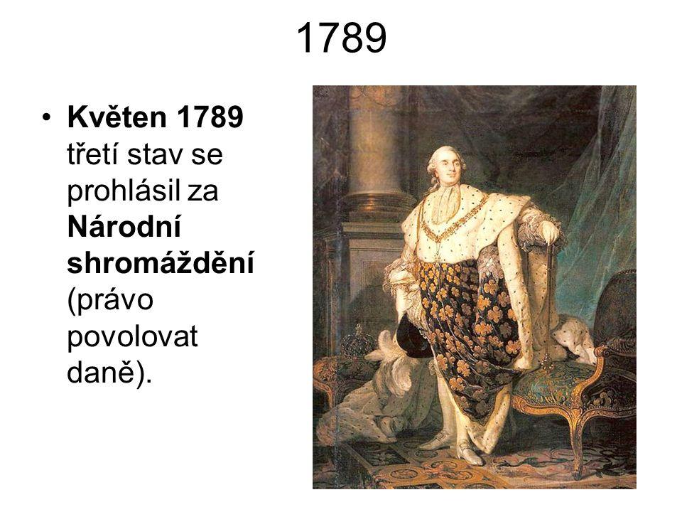 REPUBLIKA Vláda Konventu – jakobíni (radikální – Maxmillien Robespierre) -girondisté (umírnění - Georges Danton).