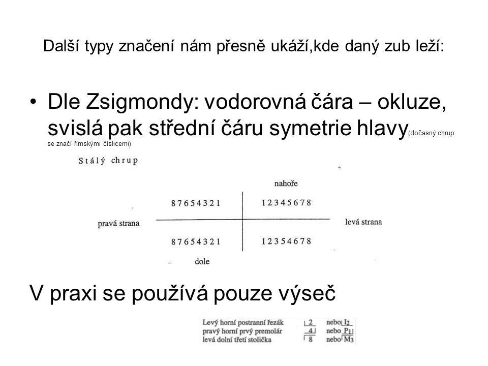 Další typy značení nám přesně ukáží,kde daný zub leží: Dle Zsigmondy: vodorovná čára – okluze, svislá pak střední čáru symetrie hlavy (dočasný chrup s