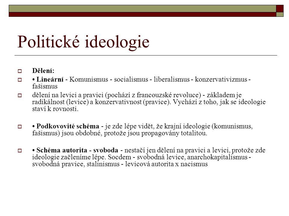 Politické ideologie  Dělení:  Lineární - Komunismus - socialismus - liberalismus - konzervativizmus - fašismus  dělení na levici a pravici (pochází