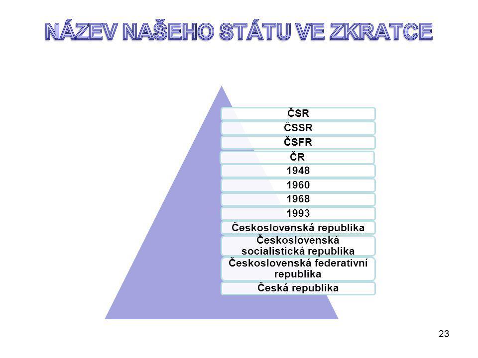 Tato Ústava nabývá účinnosti dnem 1. ledna 1993. 22