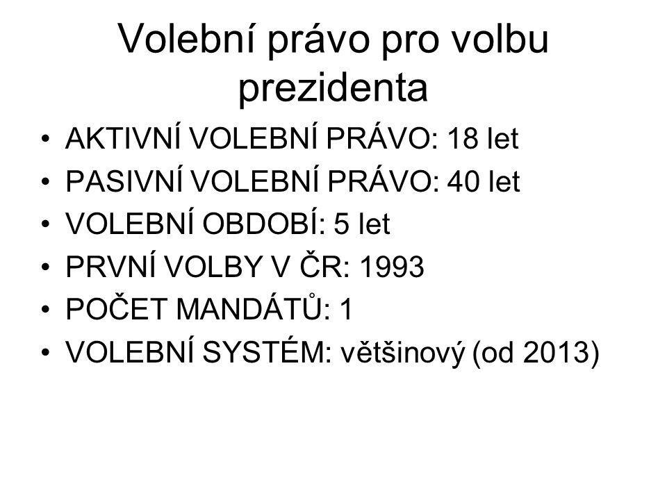 Volební právo pro volbu prezidenta AKTIVNÍ VOLEBNÍ PRÁVO: 18 let PASIVNÍ VOLEBNÍ PRÁVO: 40 let VOLEBNÍ OBDOBÍ: 5 let PRVNÍ VOLBY V ČR: 1993 POČET MAND