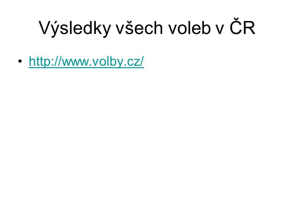 Výsledky všech voleb v ČR http://www.volby.cz/