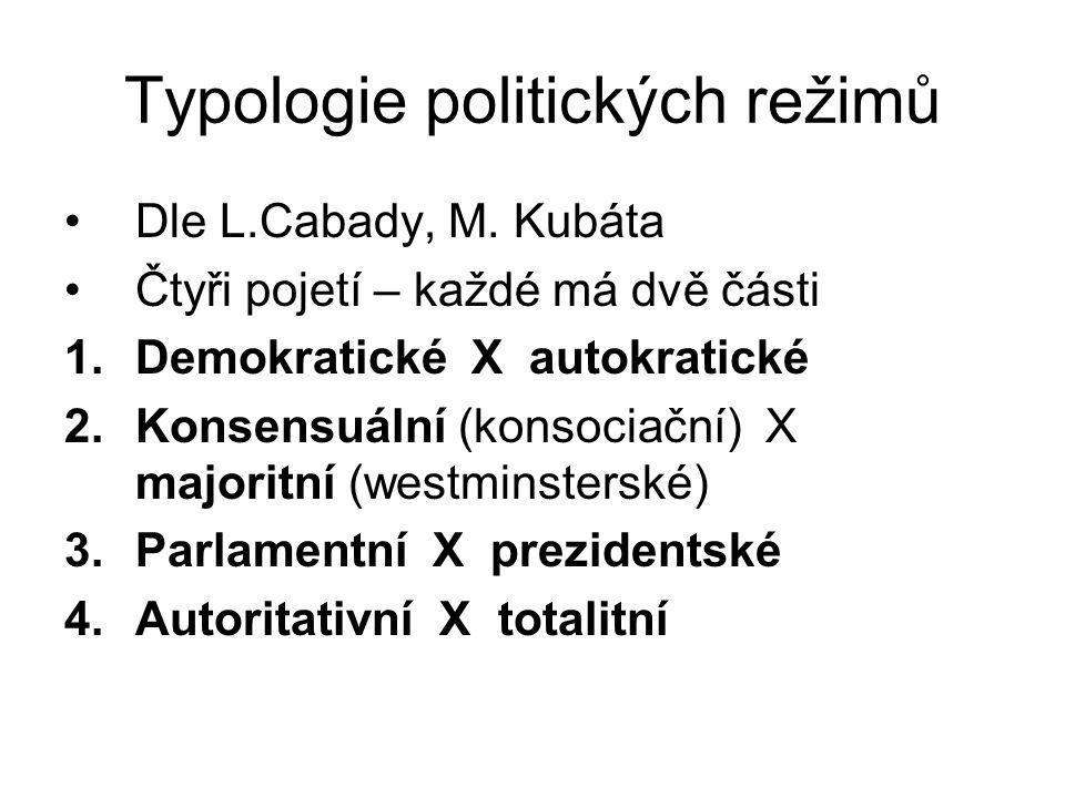 Typologie politických režimů Dle L.Cabady, M. Kubáta Čtyři pojetí – každé má dvě části 1.Demokratické X autokratické 2.Konsensuální (konsociační) X ma