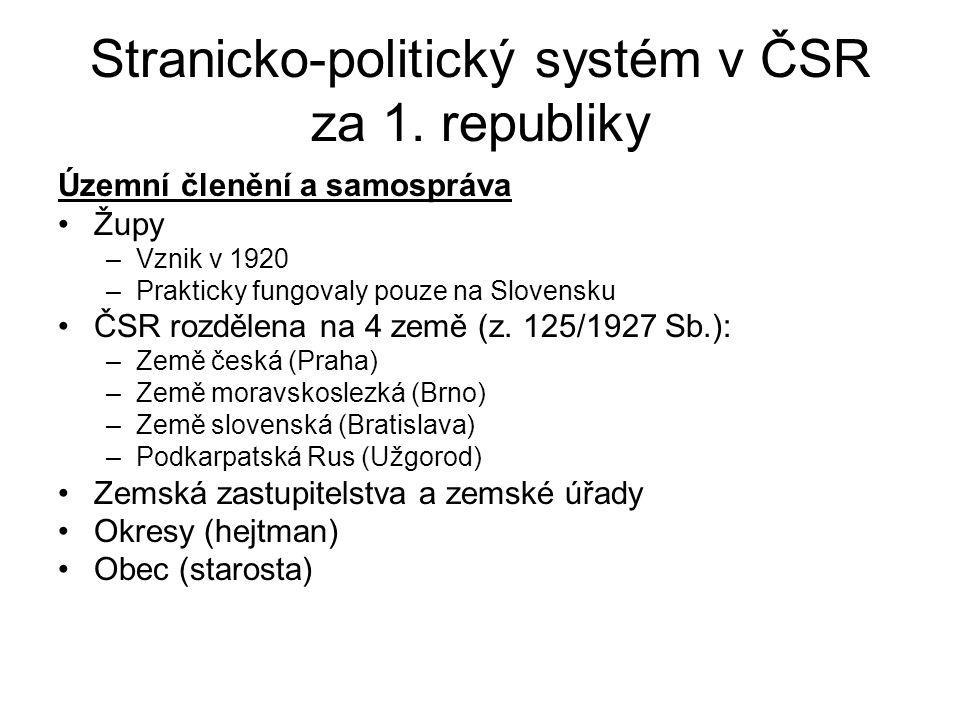 Stranicko-politický systém v ČSR za 1. republiky Územní členění a samospráva Župy –Vznik v 1920 –Prakticky fungovaly pouze na Slovensku ČSR rozdělena