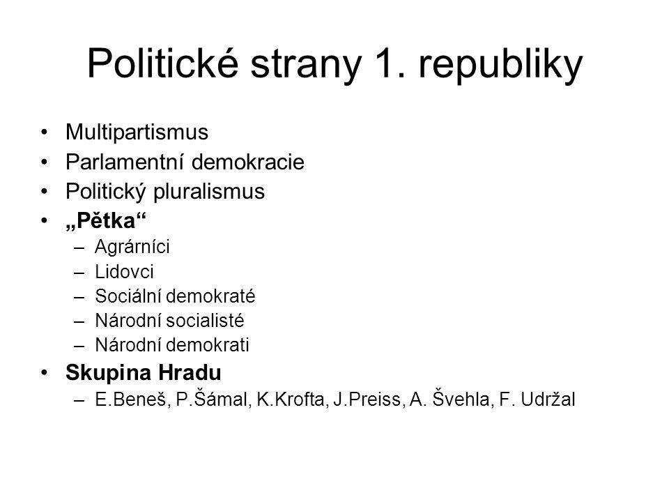 """Politické strany 1. republiky Multipartismus Parlamentní demokracie Politický pluralismus """"Pětka"""" –Agrárníci –Lidovci –Sociální demokraté –Národní soc"""
