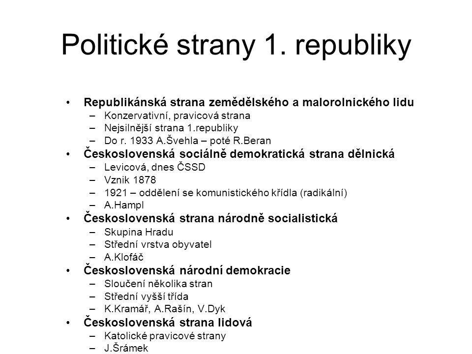 Politické strany 1. republiky Republikánská strana zemědělského a malorolnického lidu –Konzervativní, pravicová strana –Nejsilnější strana 1.republiky