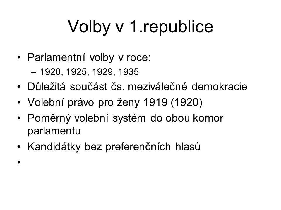 Volby v 1.republice Parlamentní volby v roce: –1920, 1925, 1929, 1935 Důležitá součást čs. meziválečné demokracie Volební právo pro ženy 1919 (1920) P