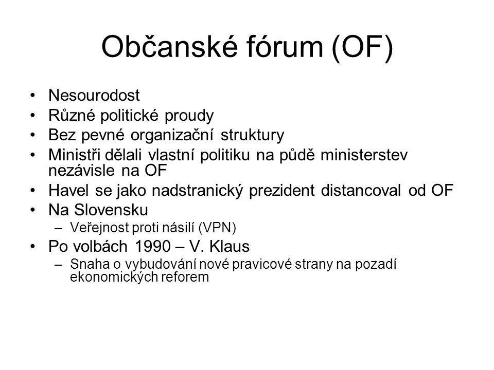 Občanské fórum (OF) Nesourodost Různé politické proudy Bez pevné organizační struktury Ministři dělali vlastní politiku na půdě ministerstev nezávisle