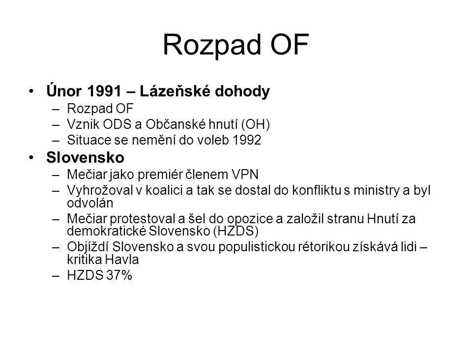Rozpad OF Únor 1991 – Lázeňské dohody –Rozpad OF –Vznik ODS a Občanské hnutí (OH) –Situace se nemění do voleb 1992 Slovensko –Mečiar jako premiér člen