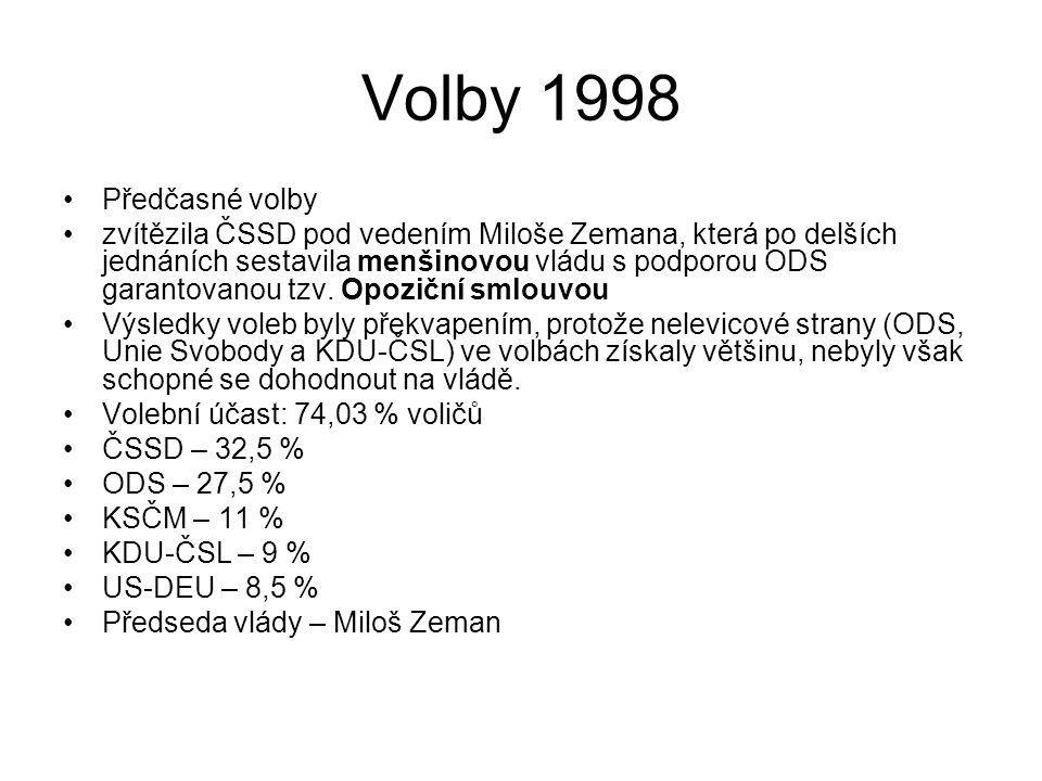 Volby 1998 Předčasné volby zvítězila ČSSD pod vedením Miloše Zemana, která po delších jednáních sestavila menšinovou vládu s podporou ODS garantovanou