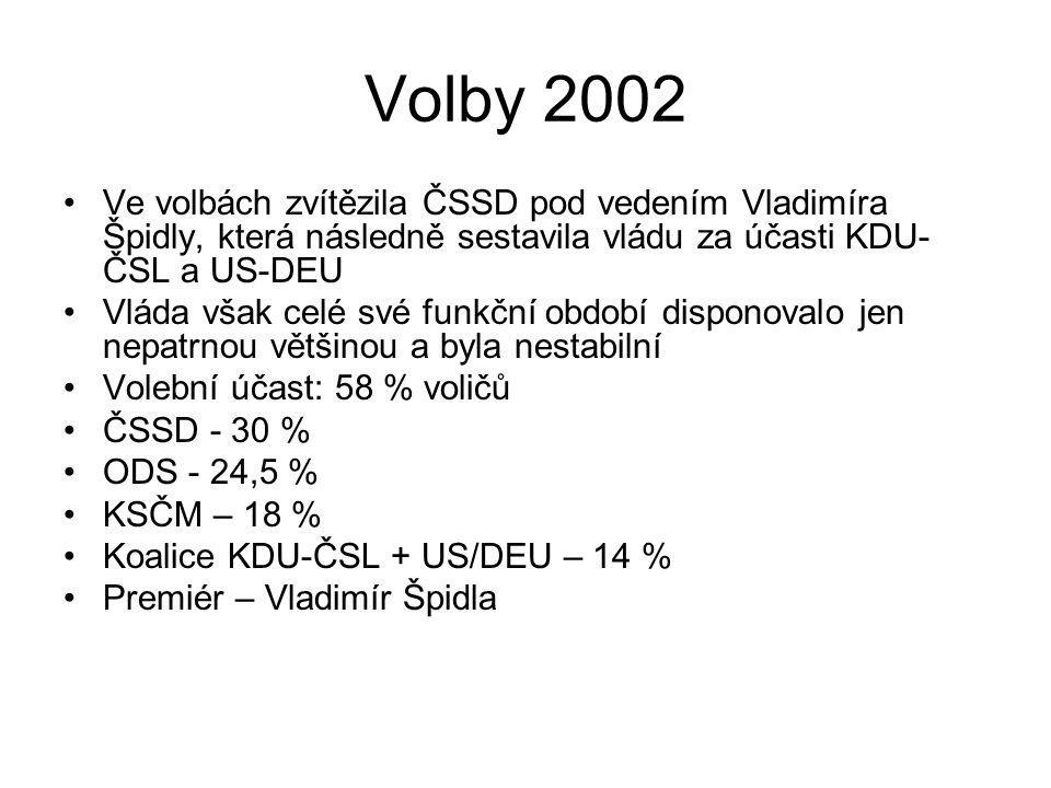 Volby 2002 Ve volbách zvítězila ČSSD pod vedením Vladimíra Špidly, která následně sestavila vládu za účasti KDU- ČSL a US-DEU Vláda však celé své funk