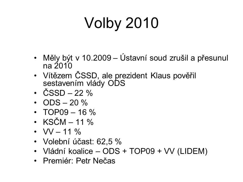 Volby 2010 Měly být v 10.2009 – Ústavní soud zrušil a přesunul na 2010 Vítězem ČSSD, ale prezident Klaus pověřil sestavením vlády ODS ČSSD – 22 % ODS